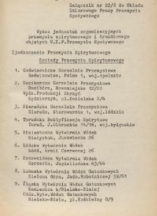 Układ zbiorowy pracy przemysłu spożywczego [z dnia 10 marca 1962 r.]. [8], Załączniki dla przemysłu spirytusowego