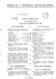 Praca i Opieka Społeczna : 1928, spis rzeczy