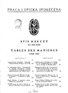 Praca i Opieka Społeczna : 1932, spis rzeczy