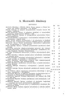 Przegląd Zagadnień Socjalnych : 1955, skorowidz działowy